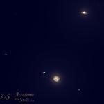 La grande congiunzione di Giove e Saturno