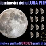 Il paradosso della Luna piena
