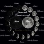 I Nomi della Luna Crescente