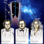 Agli studi sui buchi neri il Premio Nobel per la Fisica 2020