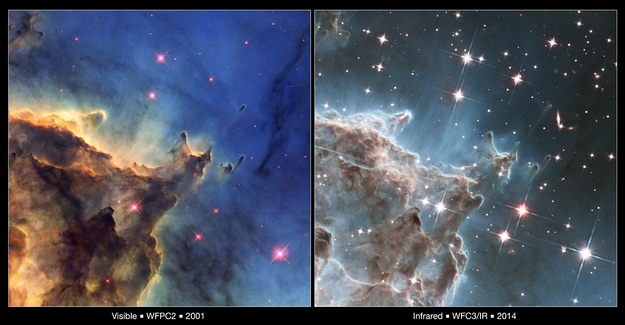 This image compares two views of the same detailed area in the star-forming nebula NGC 2174 from the Hubble Space Telescope. On the left is a visible-light image made by WFPC2 observations taken in 2001 — and released in 2011 — and on the right is an image made by the WFC3 infrared camera. Infrared light penetrates more dust and gas than visible light, allowing details to become visible. A jet of material from a newly forming star is visible in one of the pillars, just above and left of centre in the right-hand image. Several galaxies are seen in the infrared view, much more distant than the columns of dust and gas.