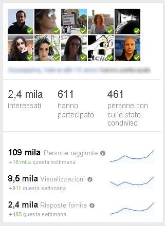 L'evento su Facebook ha ricevuto più di 100 mila visualizzazioni e una partecipazione incredibile per un evento astronomico