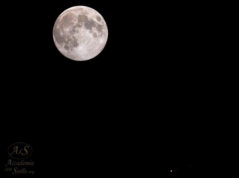 Congiunzione Luna+Giove