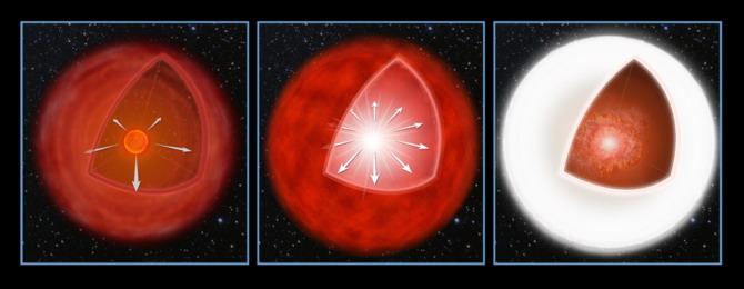 Fast-Evolving Luminous Transient