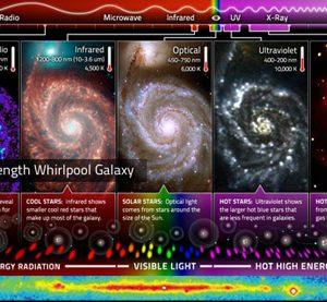 Spettro elettromagnetico-astrofisica