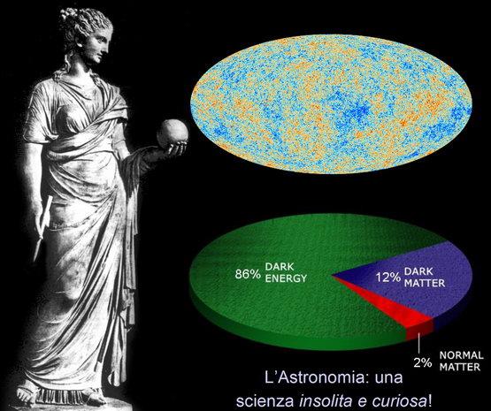Urania-Astronomia Insolita e Curiosa