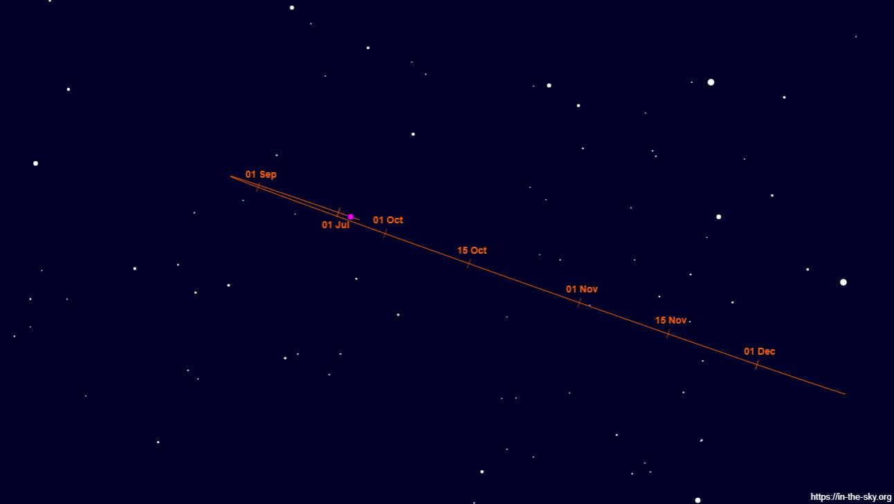 Mappa del cielo con la posizione precisa del pianeta Urano nei diversi mesi, rispetto alle stelle dell'Ariete.