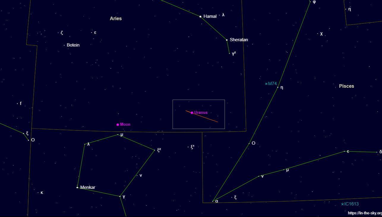 Mappa del cielo con la posizione del pianeta Urano nella costellazione dell'Ariete. Il rettangolo evidenzia il campo della mappa più dettagliata