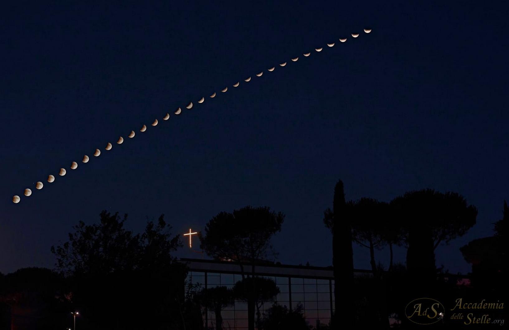 """La progressione dell'eclissi in una bellissima composizione di più scatti ripresi da Stefano Gobbo mentre la Luna sorgeva sopra al """"Santuario Nuovo"""" del Divino Amore."""