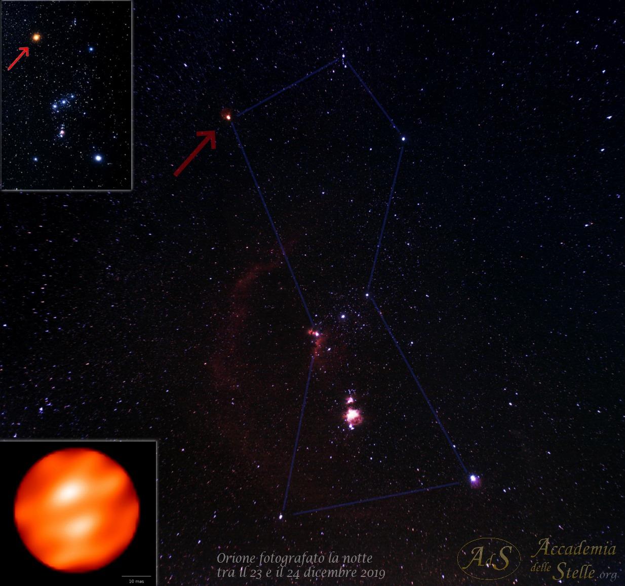Betelgeuse-variabile