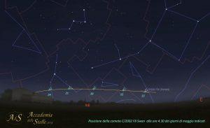 Carta stellare con la posizione della Cometa Swan nel mese di maggio nel cielo dell'alba