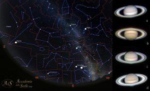 Saturno estate 2020
