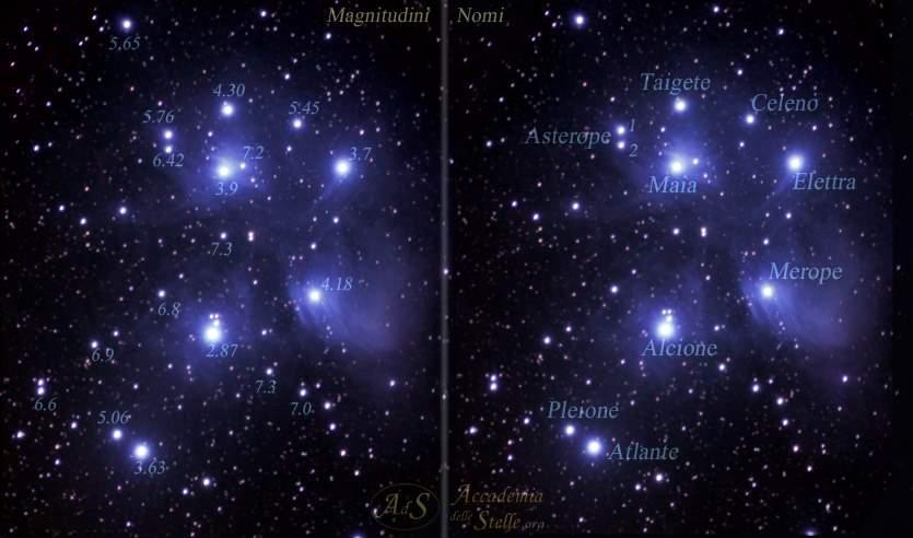 Pleiadi magnitudini nomi