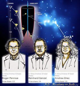 Premio Nobel fisica 2020