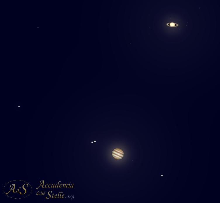 Congiunzione-Giove-Saturno