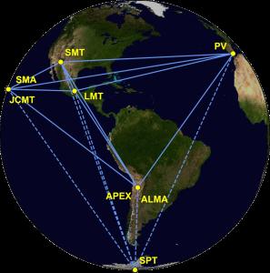 Figura 7 - Siti nel mondo costituenti il sistema EHT