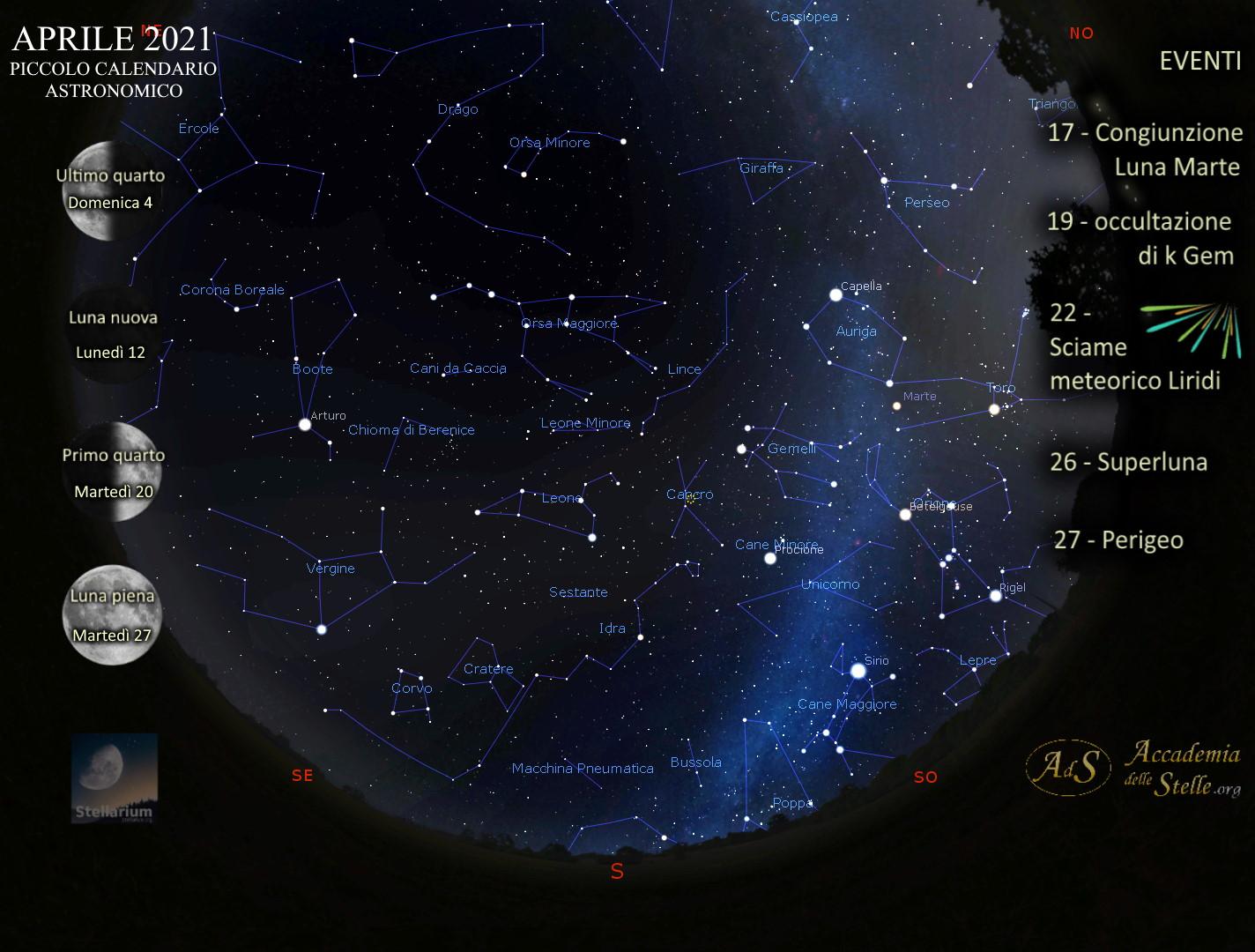 Cielo del mese: 15 aprile 2021 ore 22
