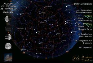 Cielo del mese maggio 2021